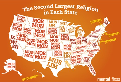Religions by State